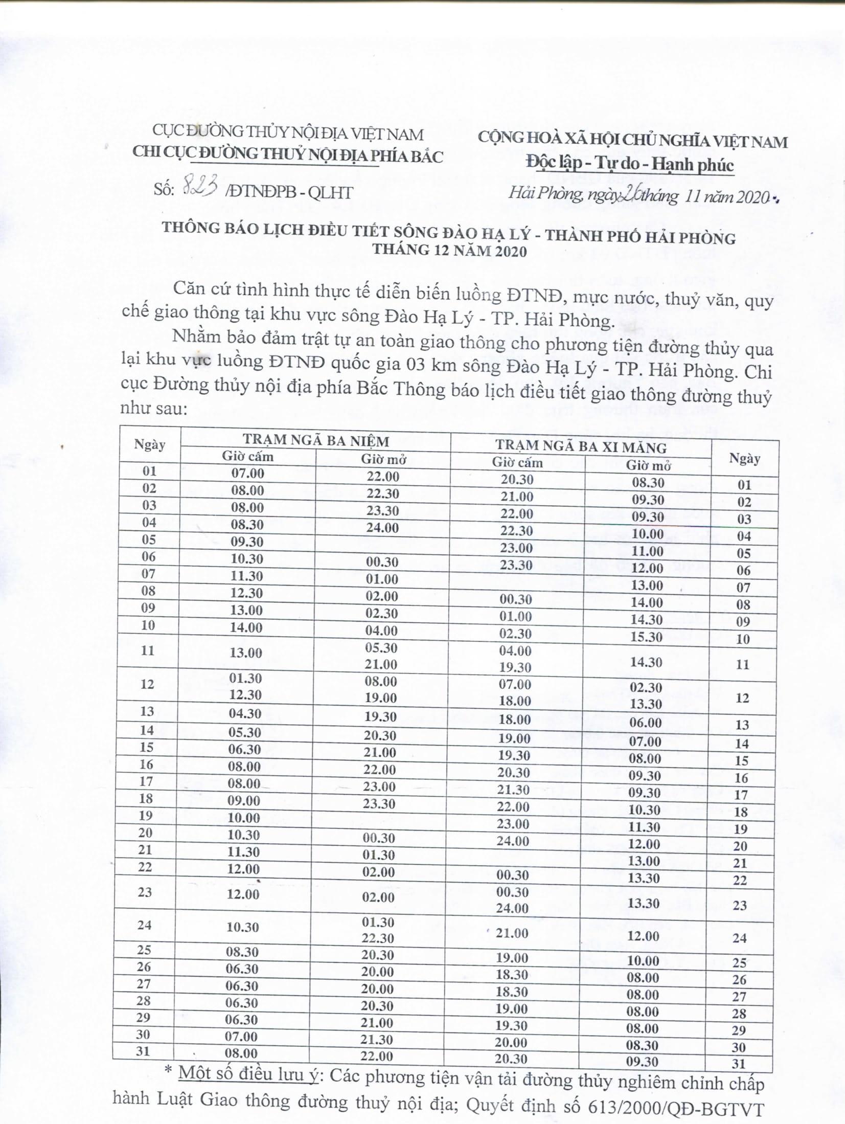 Thông báo lịch điều tiết sông Đào Hạ Lý - TP Hải Phòng tháng 12/2020