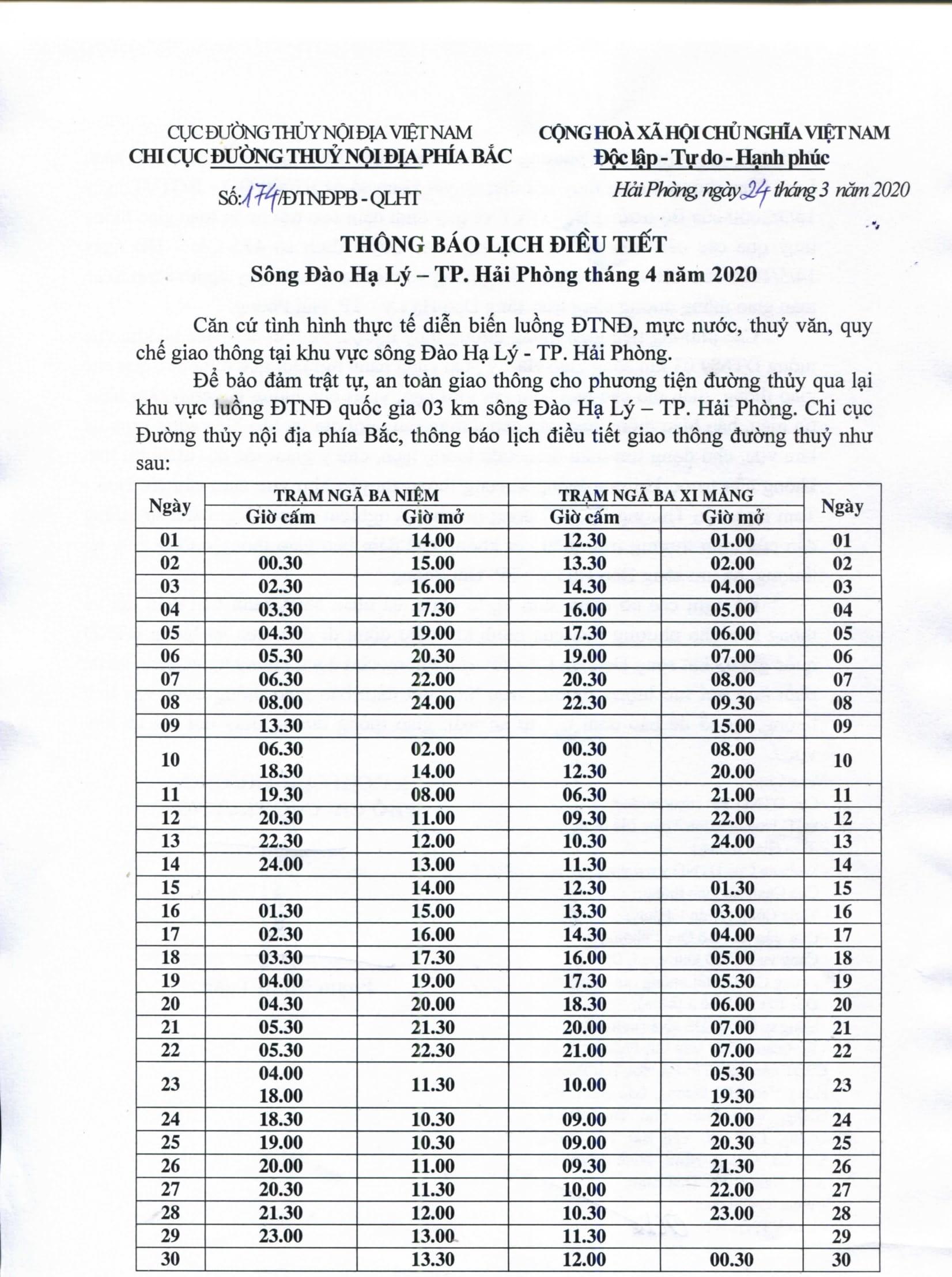 Thông báo lịch điều tiết sông Đào Hạ Lý - TP Hải Phòng tháng 04/2020