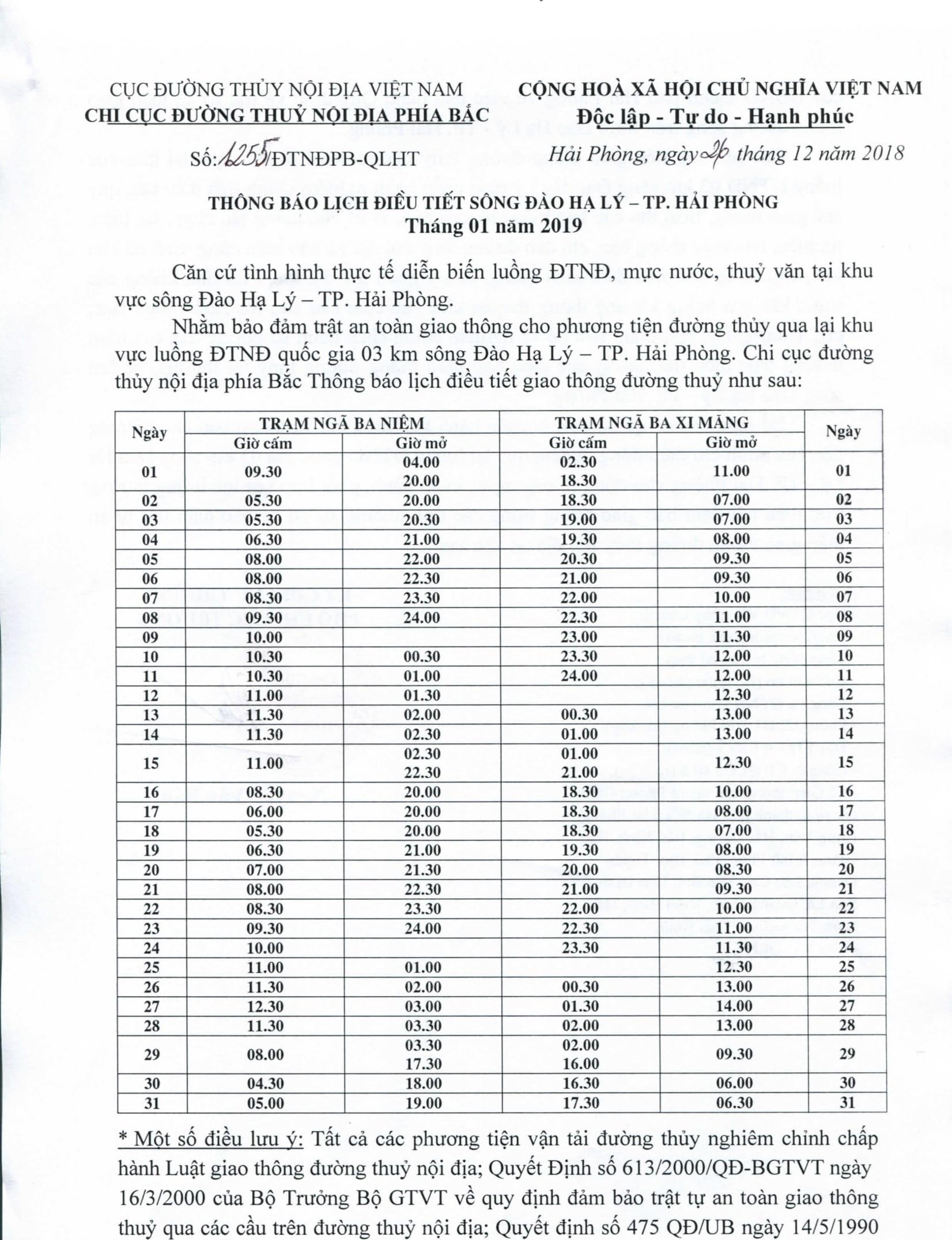 Thông báo lịch điều tiết sông Đào Hạ Lý - TP. Hải Phòng tháng 01/2019