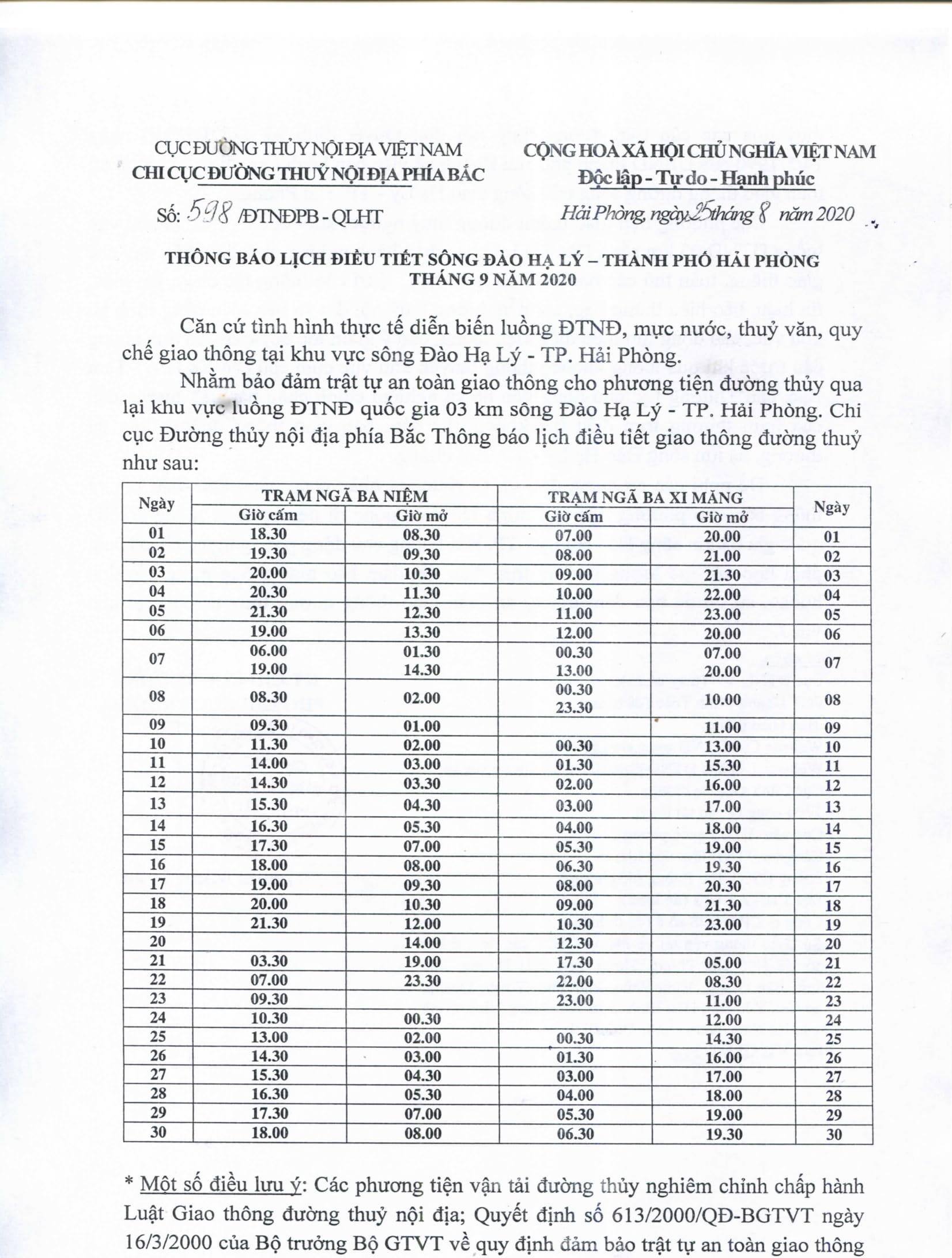 Thông báo lịch điều tiết sông Đào Hạ Lý - TP Hải Phòng tháng 09/2020