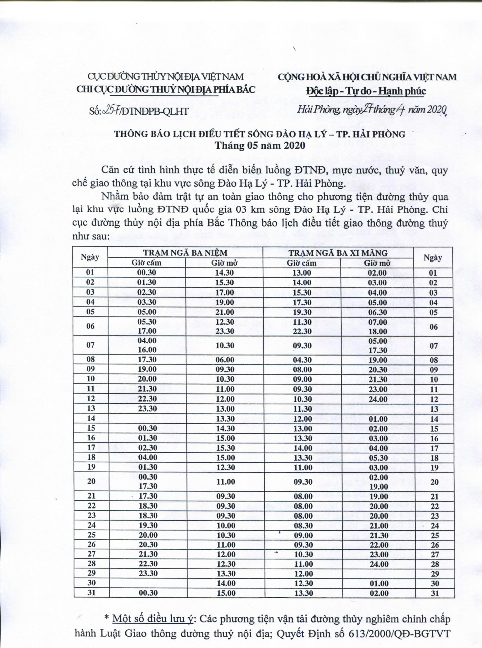 Thông báo lịch điều tiết sông Đào Hạ Lý - TP Hải Phòng tháng 05/2020