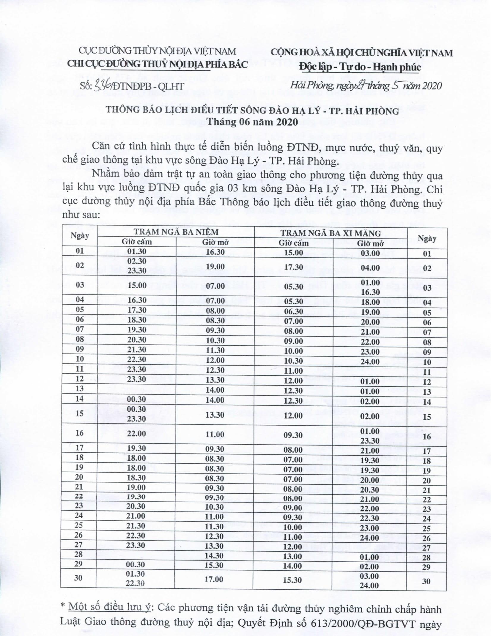 Thông báo lịch điều tiết sông Đào Hạ Lý - TP Hải Phòng tháng 06/2020