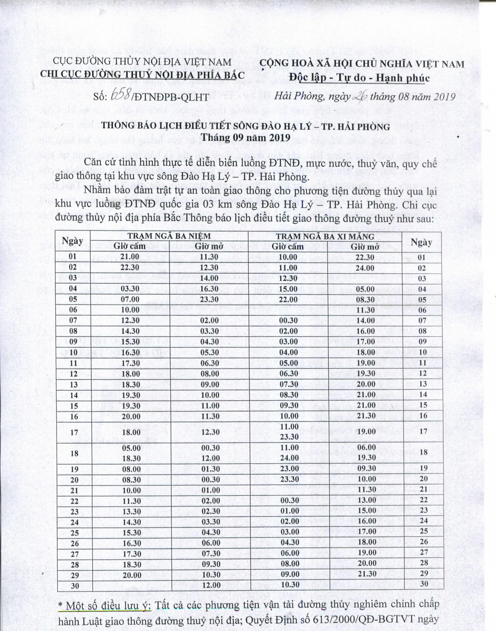 Thông báo lịch điều tiết sông Đào Hạ Lý - TP Hải Phòng tháng 09/2019