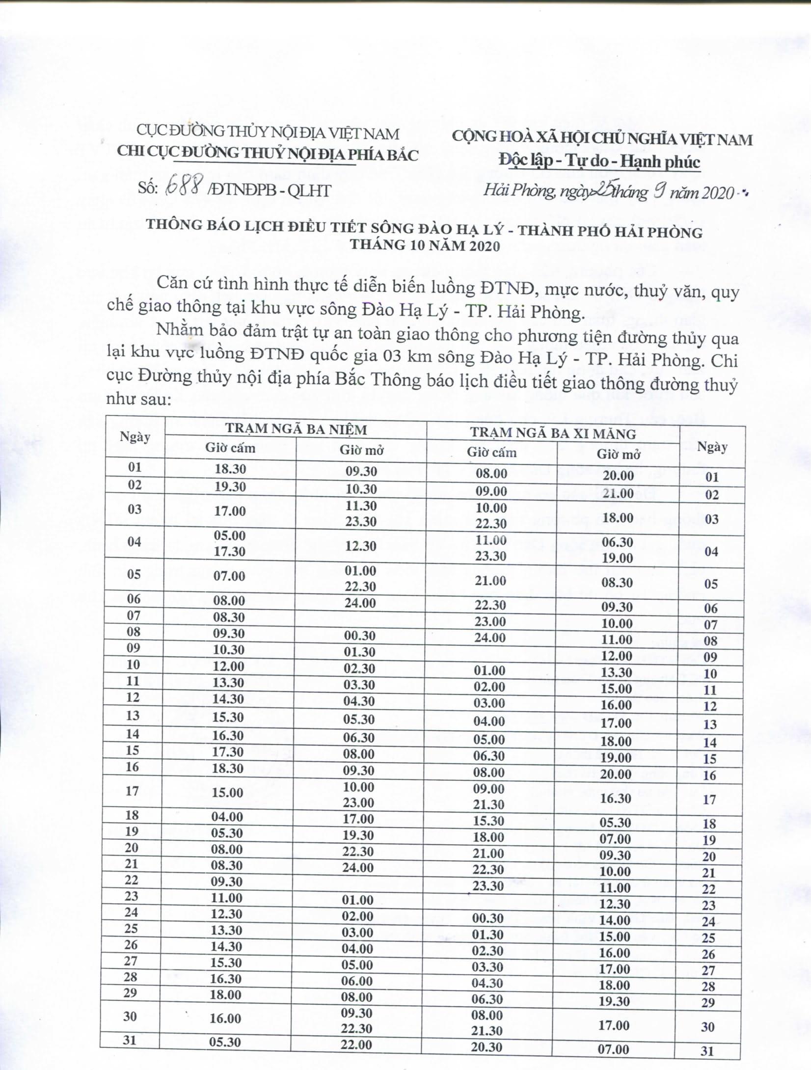 Thông báo lịch điều tiết sông Đào Hạ Lý - TP Hải Phòng tháng 10/2020
