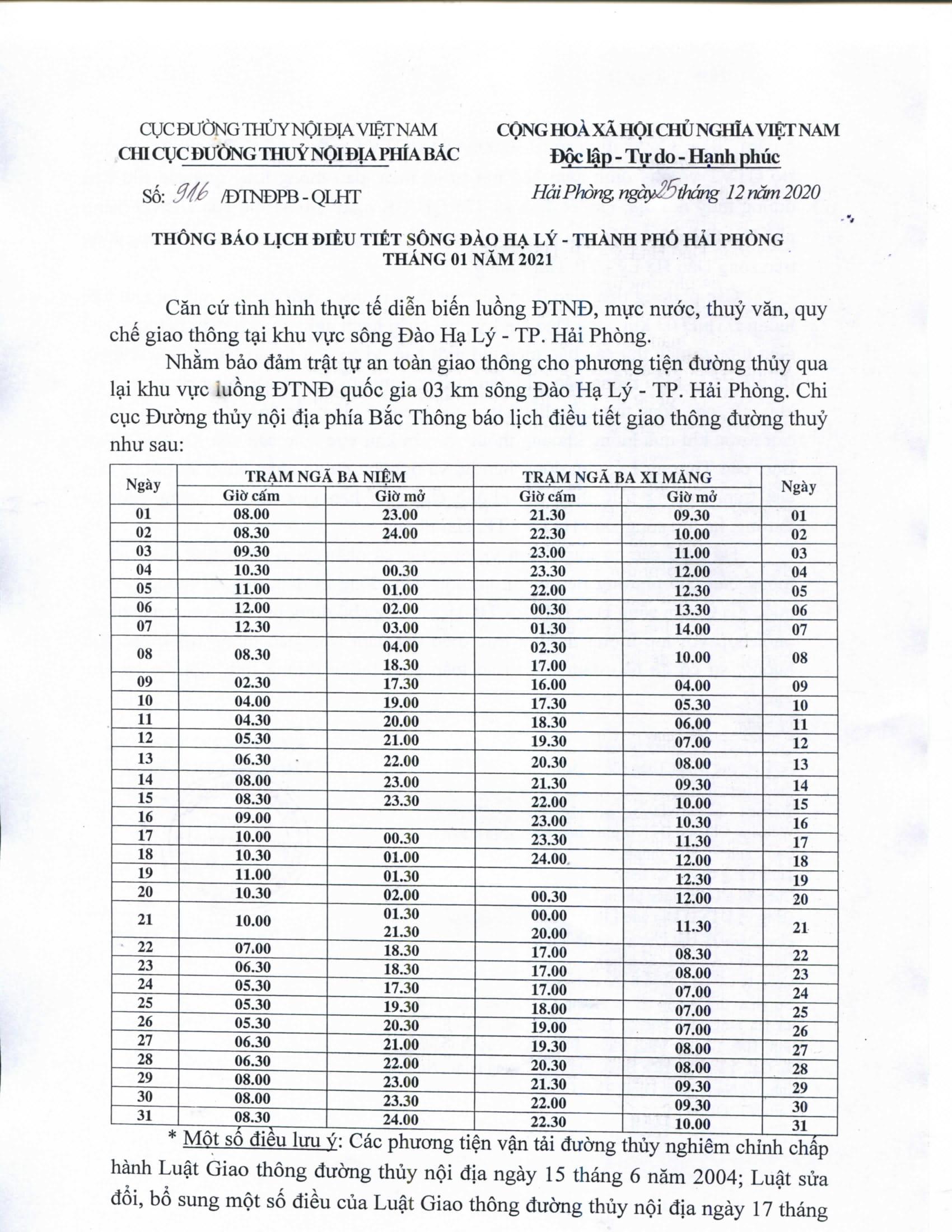 Thông báo lịch điều tiết sông Đào Hạ Lý - TP Hải Phòng tháng 01/2021
