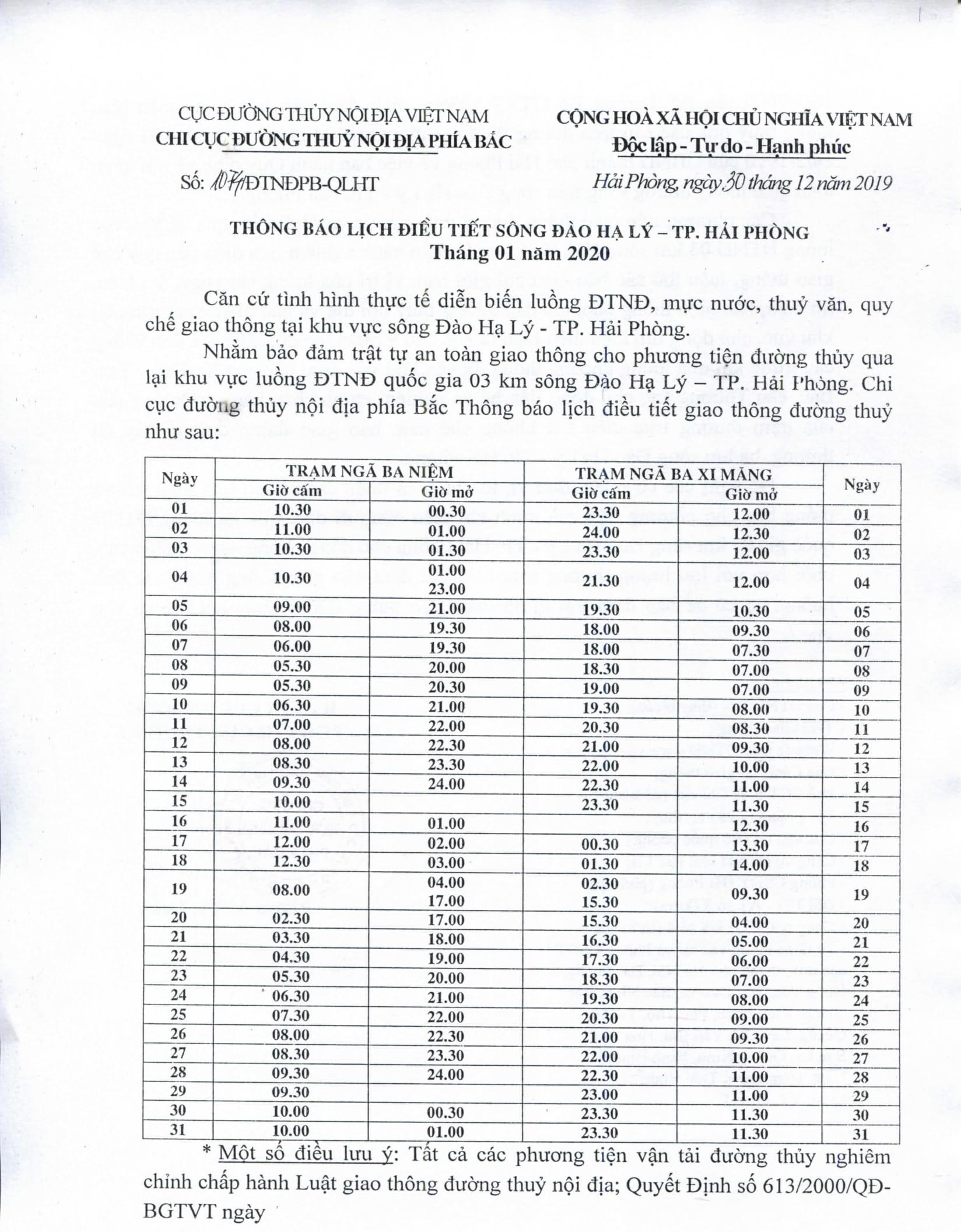 Thông báo lịch điều tiết sông Đào Hạ Lý - TP Hải Phòng tháng 01/2020